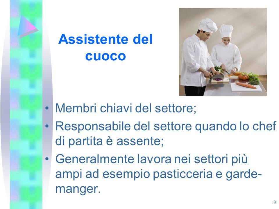 Assistente del cuoco Membri chiavi del settore;