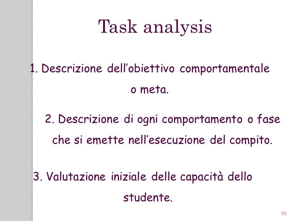 Task analysis 1. Descrizione dell'obiettivo comportamentale o meta.