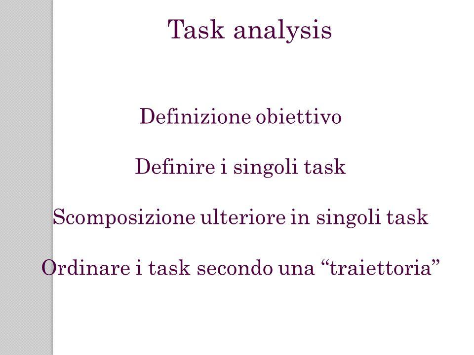 Task analysis Definizione obiettivo Definire i singoli task
