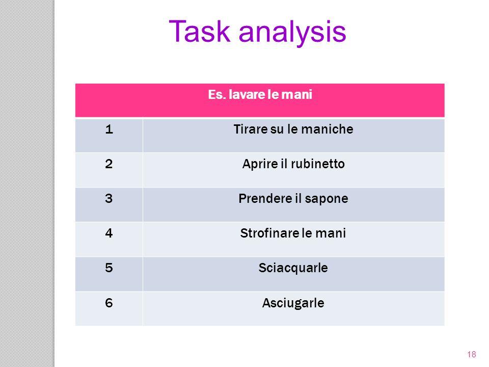 Task analysis Es. lavare le mani 1 Tirare su le maniche 2