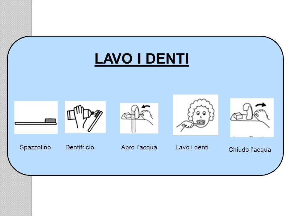 LAVO I DENTI Spazzolino Dentifricio Apro l'acqua Lavo i denti