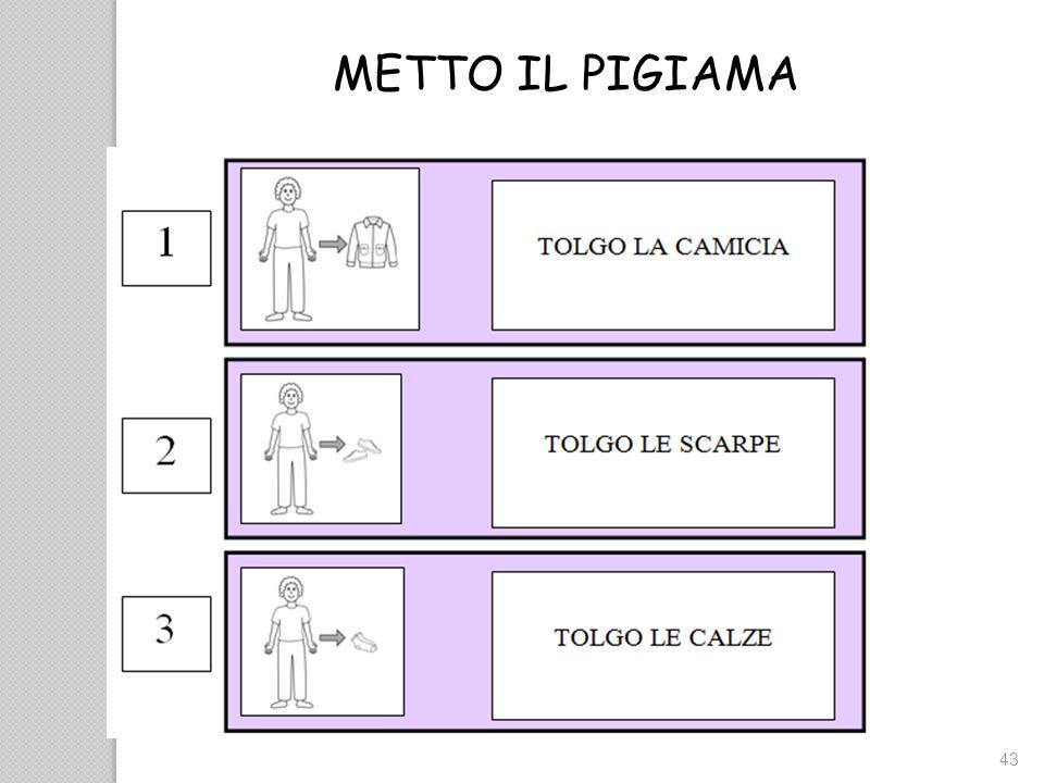 METTO IL PIGIAMA