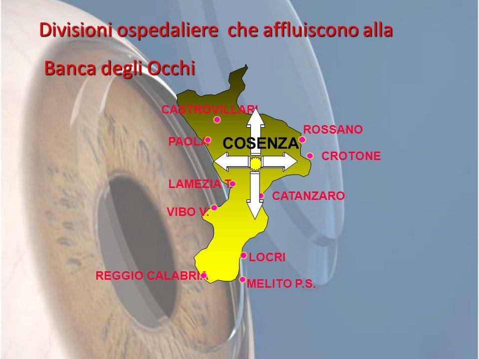 Divisioni ospedaliere che affluiscono alla Banca degli Occhi