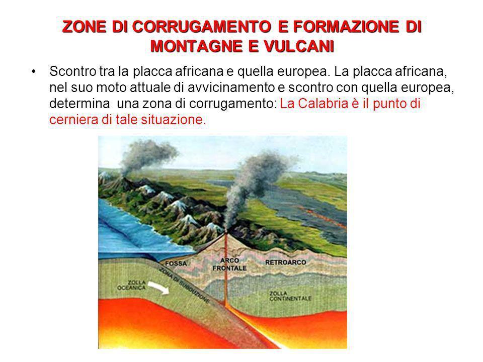 ZONE DI CORRUGAMENTO E FORMAZIONE DI MONTAGNE E VULCANI
