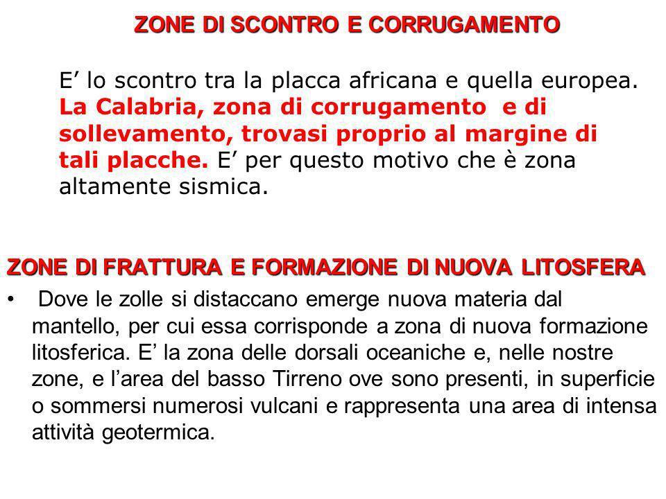 ZONE DI SCONTRO E CORRUGAMENTO