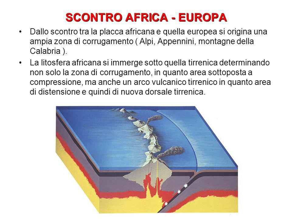 SCONTRO AFRICA - EUROPA
