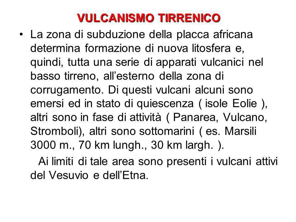 VULCANISMO TIRRENICO