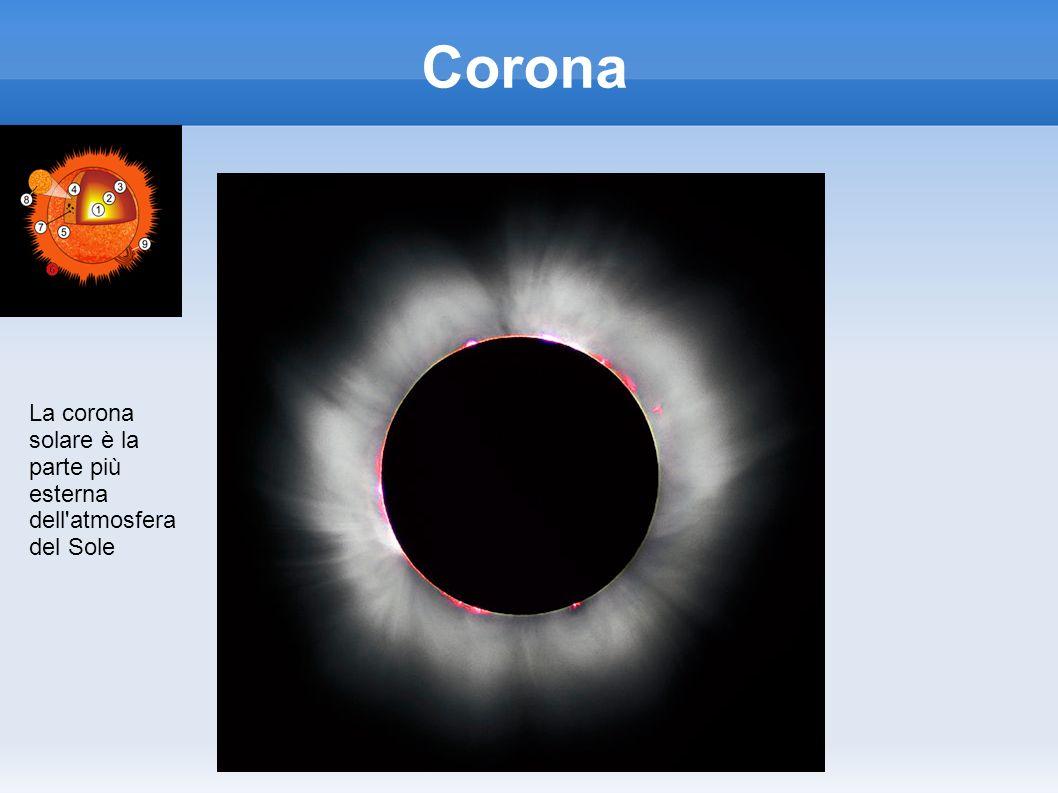 Corona La corona solare è la parte più esterna dell atmosfera del Sole