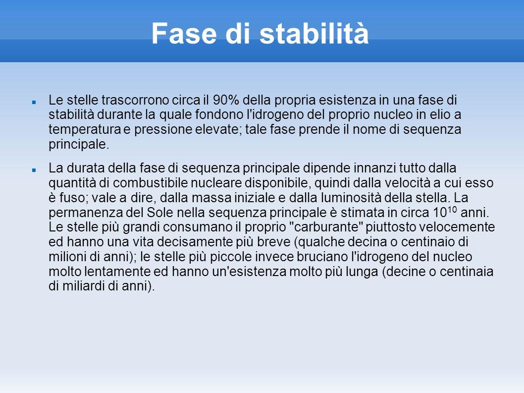Fase di stabilità