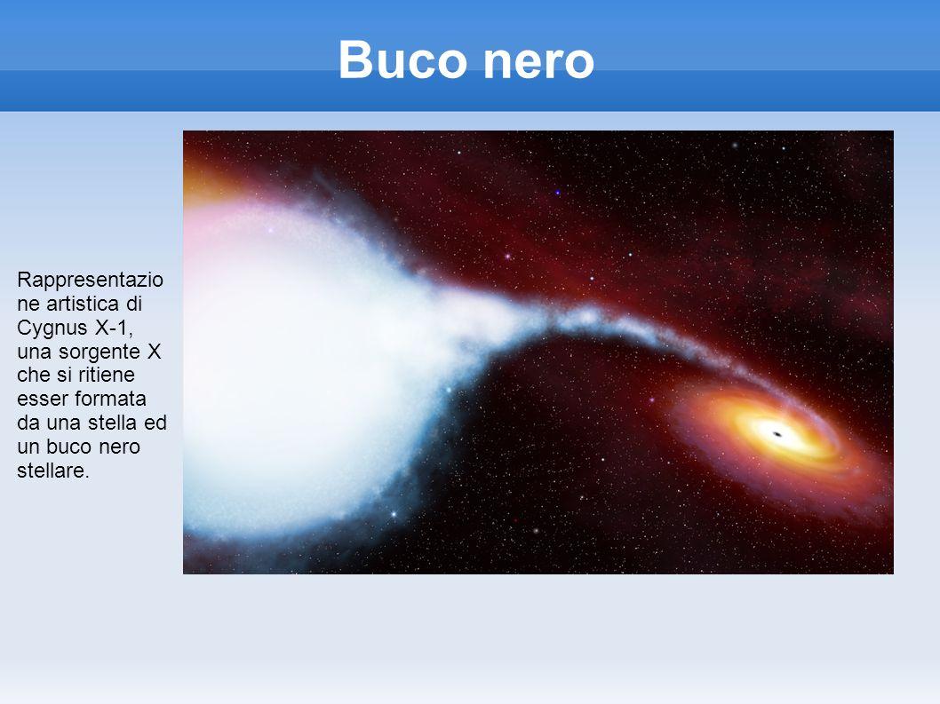 Buco nero Rappresentazione artistica di Cygnus X-1, una sorgente X che si ritiene esser formata da una stella ed un buco nero stellare.