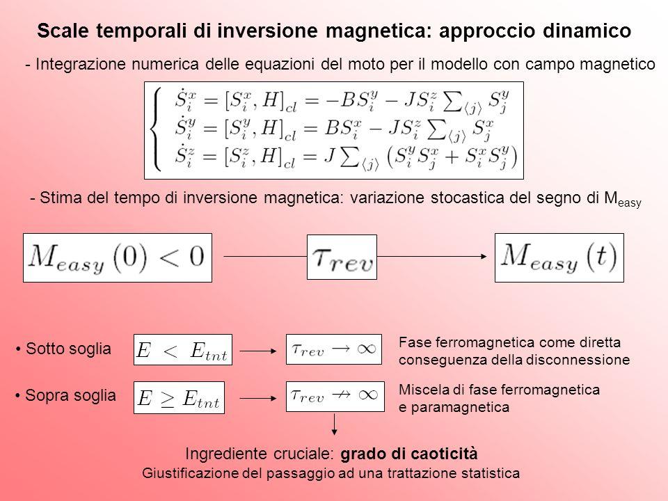 Scale temporali di inversione magnetica: approccio dinamico