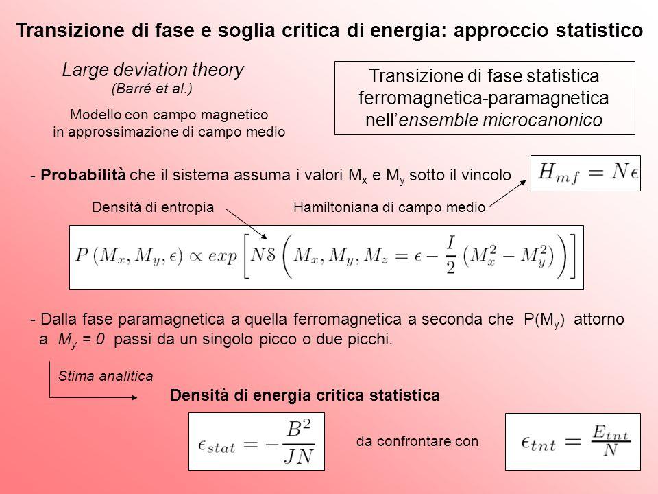 Transizione di fase e soglia critica di energia: approccio statistico