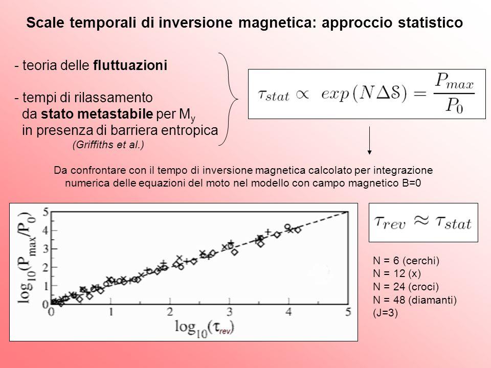 Scale temporali di inversione magnetica: approccio statistico