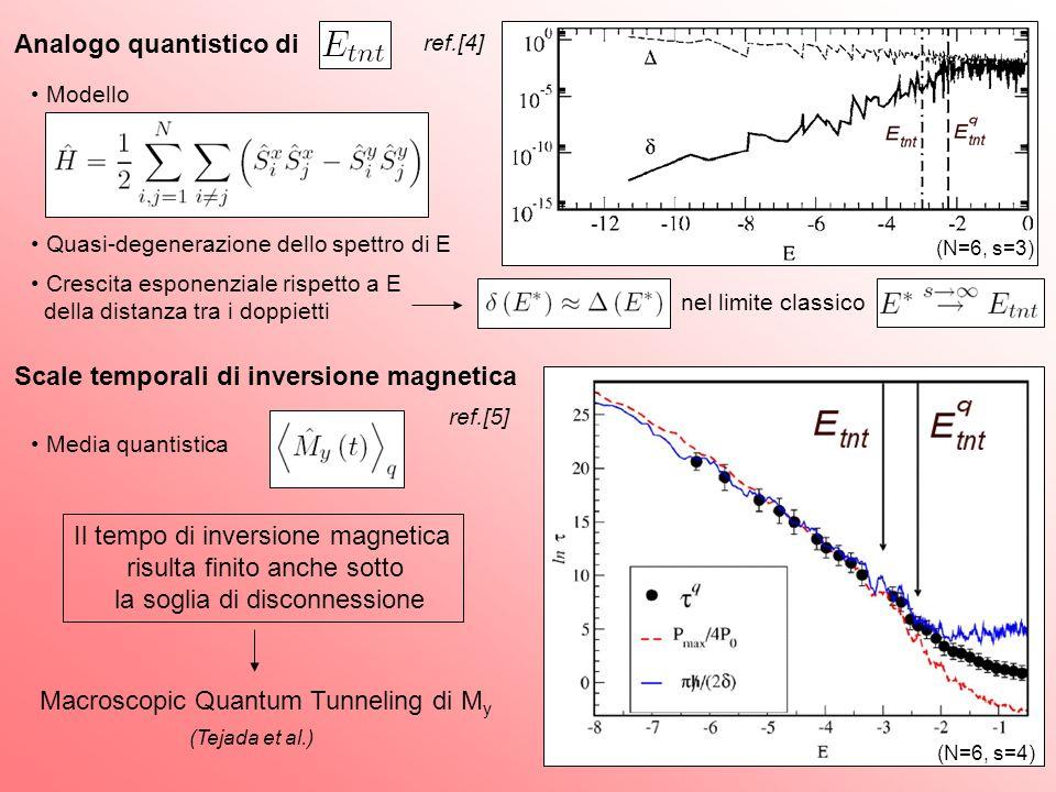 Analogo quantistico di
