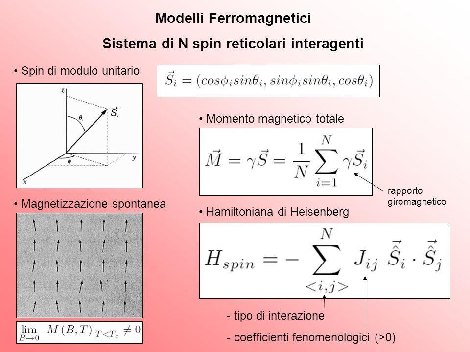 Modelli Ferromagnetici Sistema di N spin reticolari interagenti