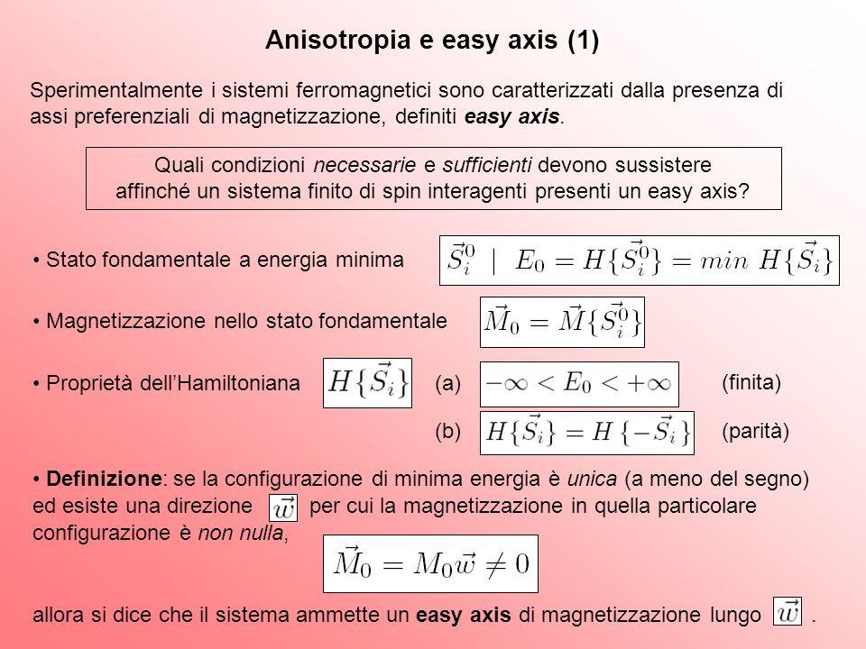Anisotropia e easy axis (1)