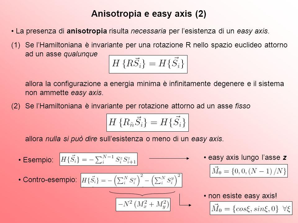 Anisotropia e easy axis (2)