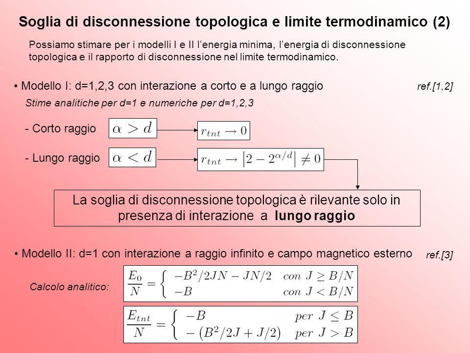 Soglia di disconnessione topologica e limite termodinamico (2)