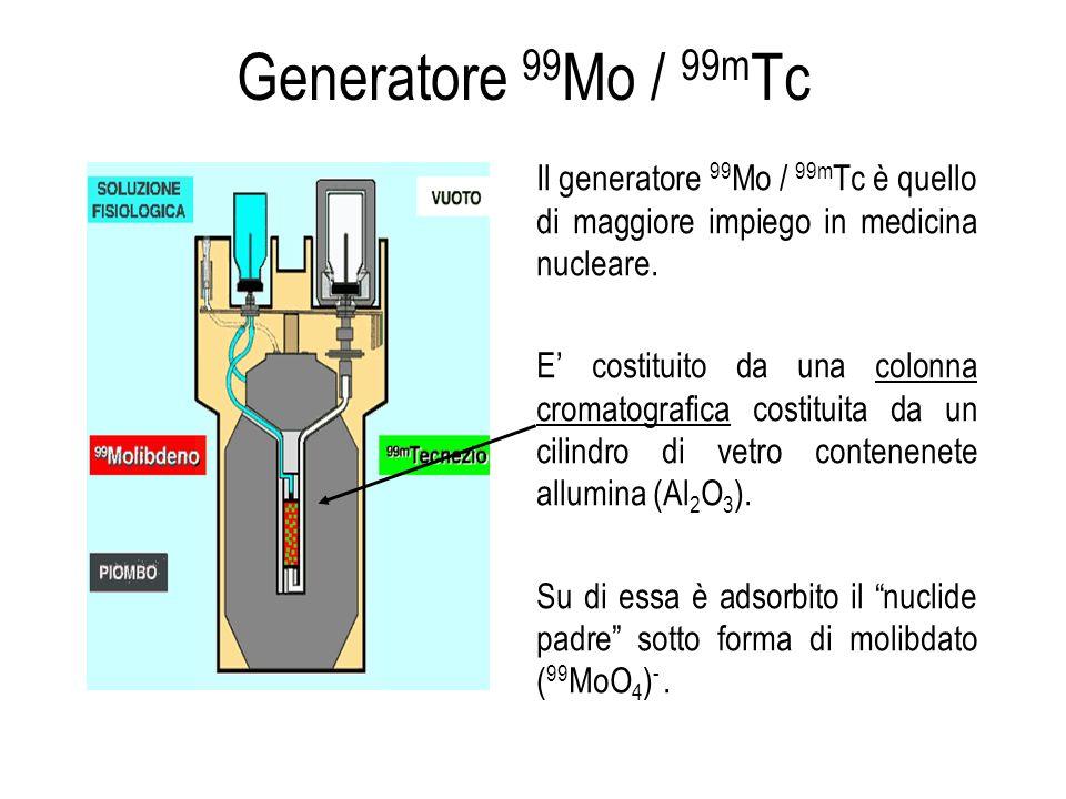 Generatore 99Mo / 99mTc Il generatore 99Mo / 99mTc è quello di maggiore impiego in medicina nucleare.