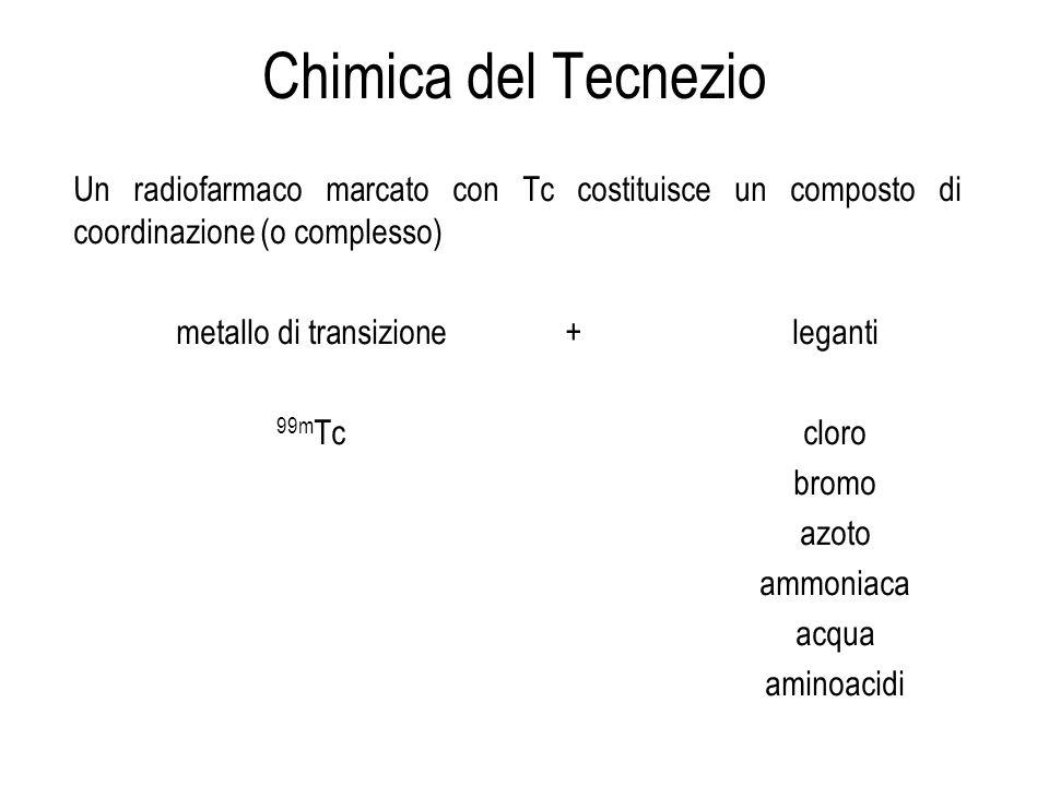 Chimica del Tecnezio Un radiofarmaco marcato con Tc costituisce un composto di coordinazione (o complesso)