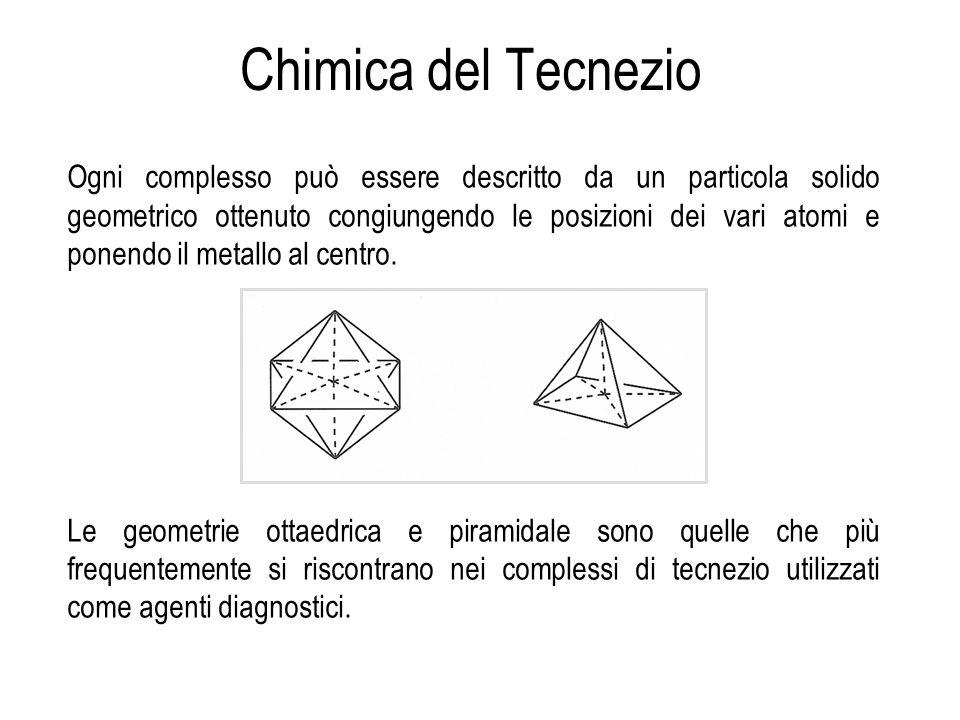 Chimica del Tecnezio