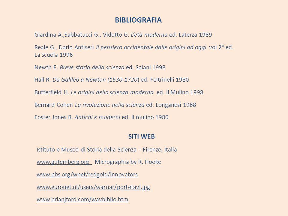 BIBLIOGRAFIA Giardina A.,Sabbatucci G., Vidotto G. L'età moderna ed. Laterza 1989.