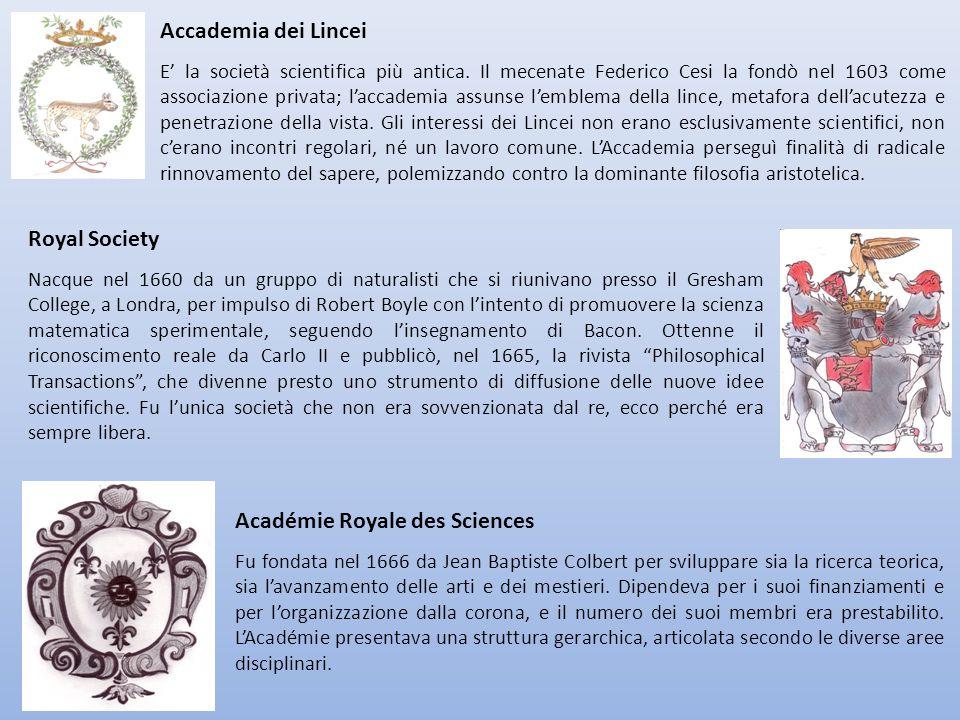 Académie Royale des Sciences