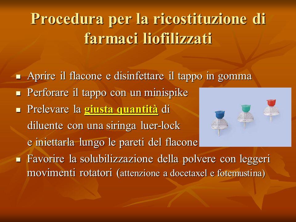 Procedura per la ricostituzione di farmaci liofilizzati