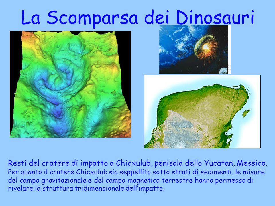 La Scomparsa dei Dinosauri