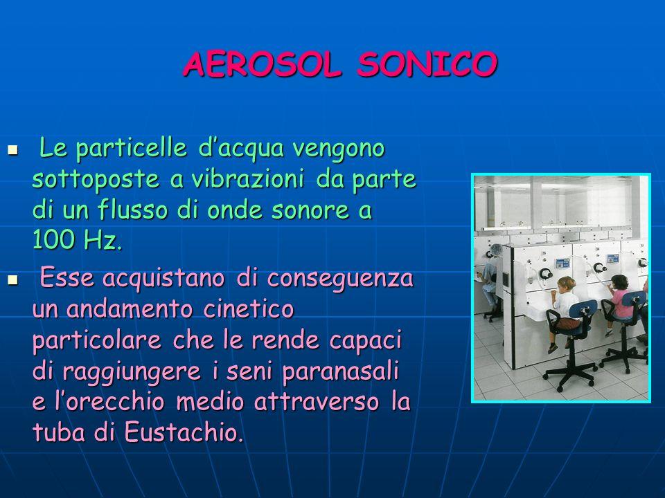 AEROSOL SONICO Le particelle d'acqua vengono sottoposte a vibrazioni da parte di un flusso di onde sonore a 100 Hz.