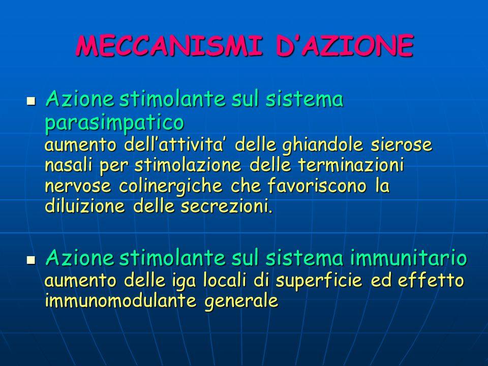 MECCANISMI D'AZIONE