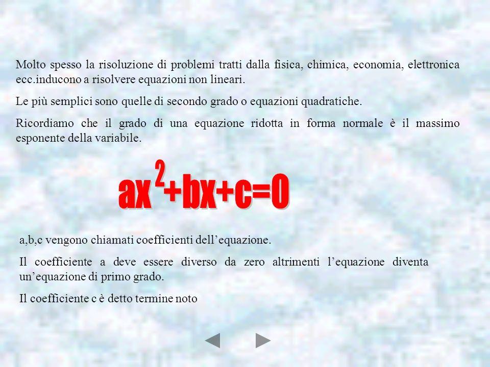 Molto spesso la risoluzione di problemi tratti dalla fisica, chimica, economia, elettronica ecc.inducono a risolvere equazioni non lineari.