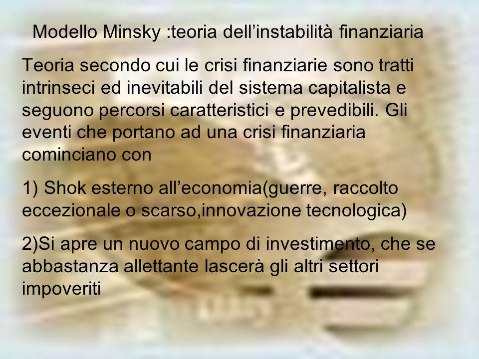 Modello Minsky :teoria dell'instabilità finanziaria