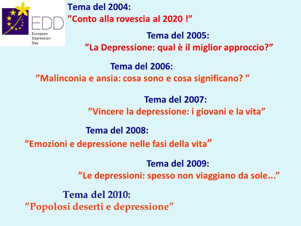 Tema del 2004: Conto alla rovescia al 2020 !