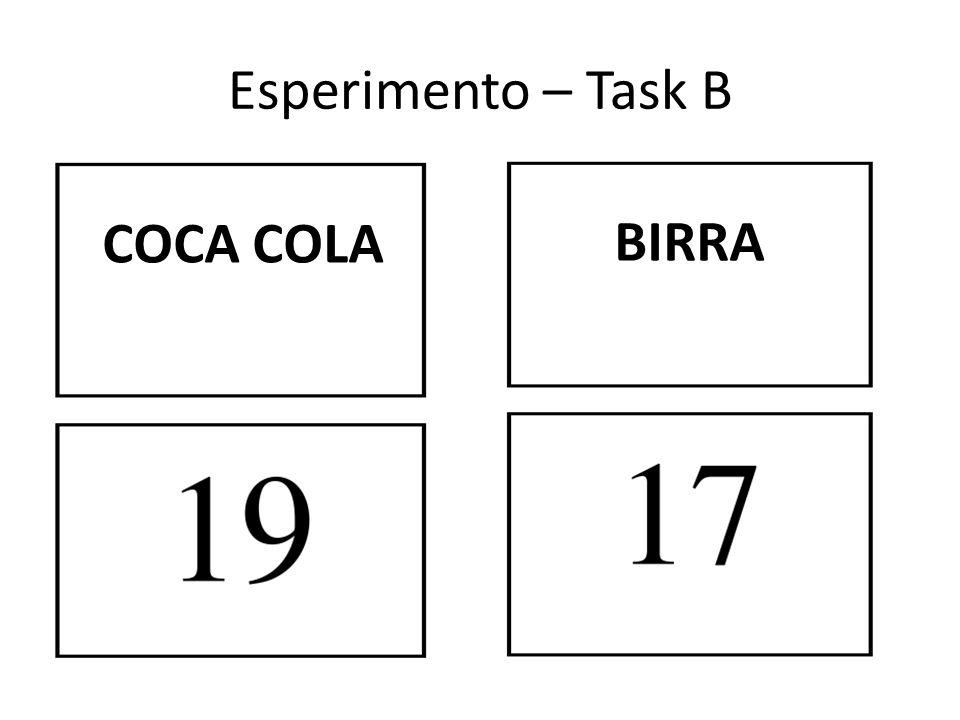 Esperimento – Task B COCA COLA BIRRA