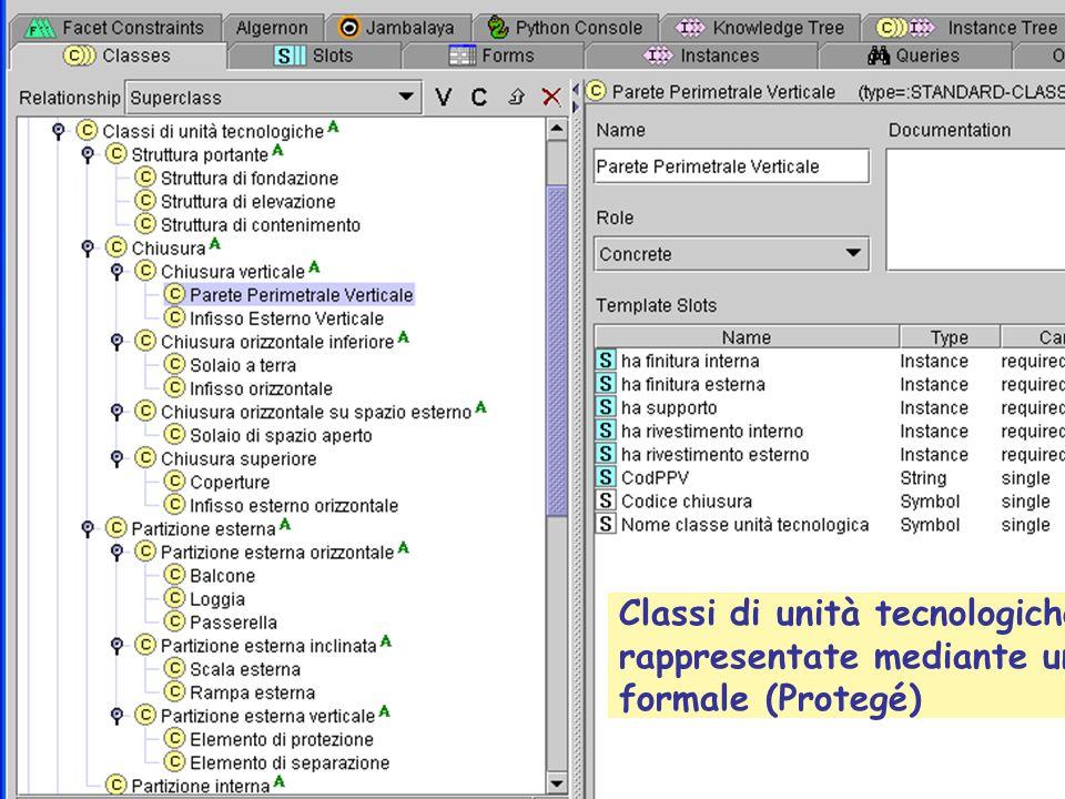 Classi di unità tecnologiche rappresentate mediante un'ontologia formale (Protegé)