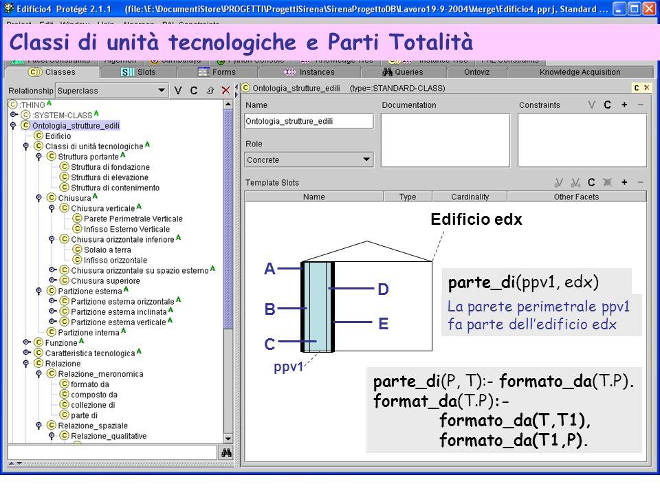 Classi di unità tecnologiche e Parti Totalità