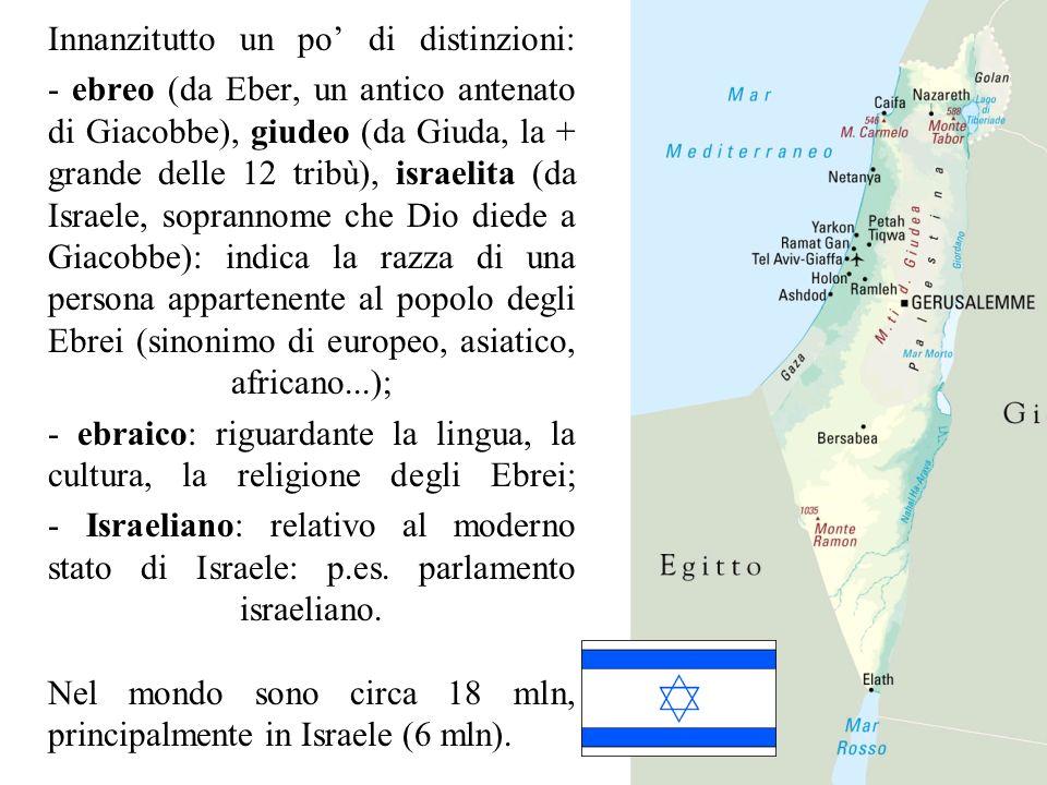 Innanzitutto un po' di distinzioni: - ebreo (da Eber, un antico antenato di Giacobbe), giudeo (da Giuda, la + grande delle 12 tribù), israelita (da Israele, soprannome che Dio diede a Giacobbe): indica la razza di una persona appartenente al popolo degli Ebrei (sinonimo di europeo, asiatico, africano...); - ebraico: riguardante la lingua, la cultura, la religione degli Ebrei; - Israeliano: relativo al moderno stato di Israele: p.es.