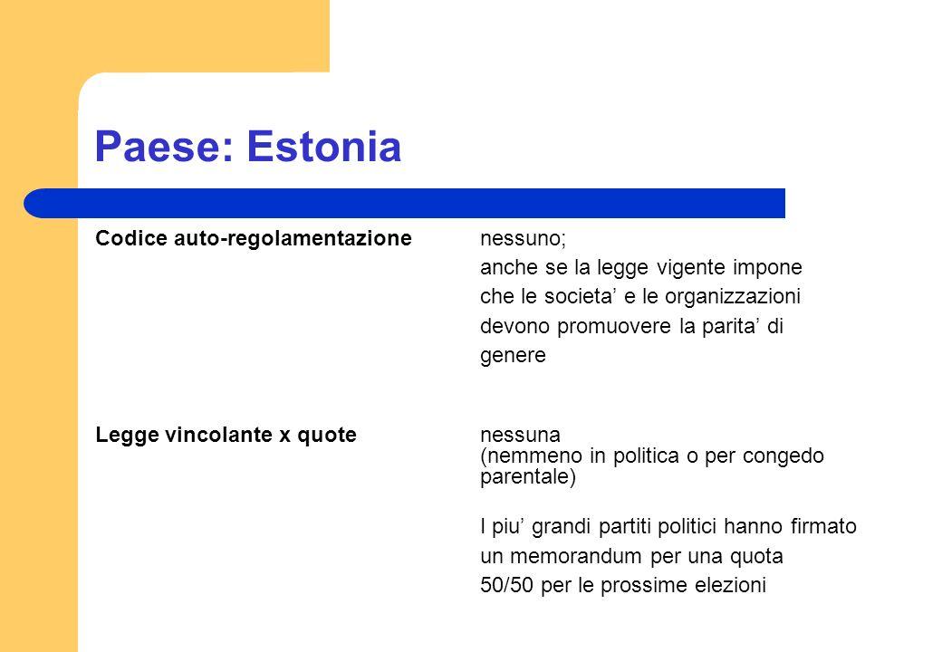 Paese: Estonia Codice auto-regolamentazione nessuno;
