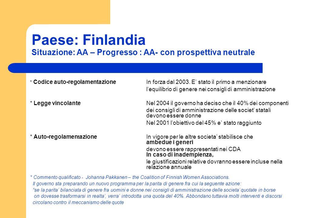 Paese: Finlandia Situazione: AA – Progresso : AA- con prospettiva neutrale