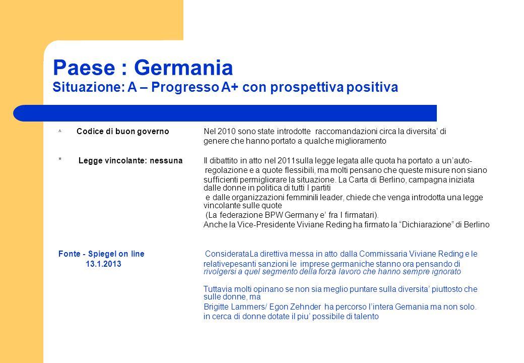 Paese : Germania Situazione: A – Progresso A+ con prospettiva positiva