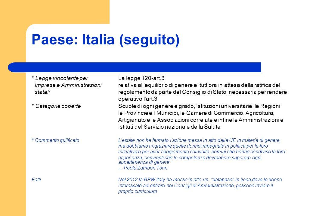 Paese: Italia (seguito)