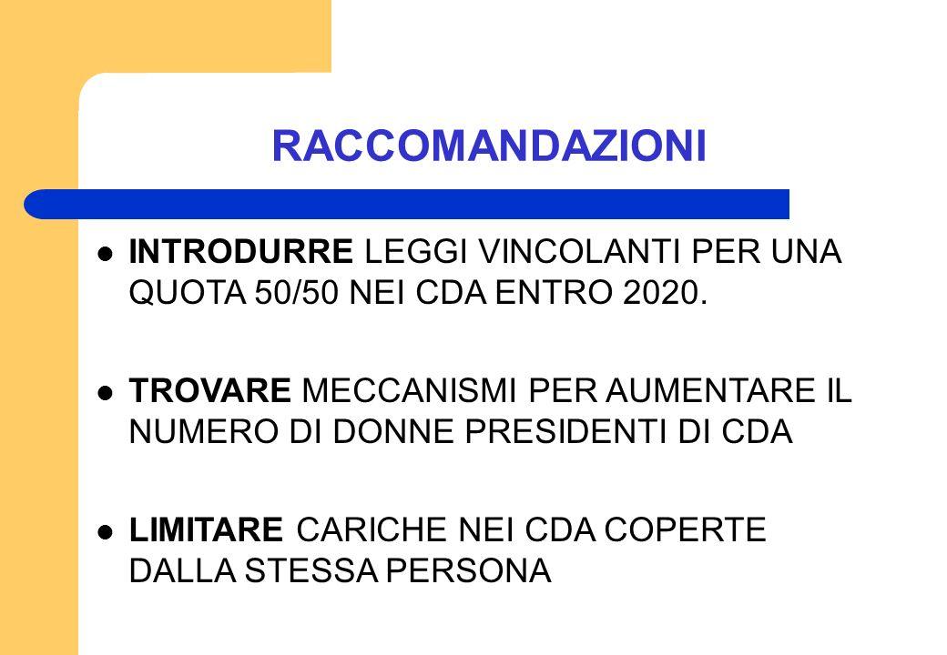 RACCOMANDAZIONI INTRODURRE LEGGI VINCOLANTI PER UNA QUOTA 50/50 NEI CDA ENTRO 2020.