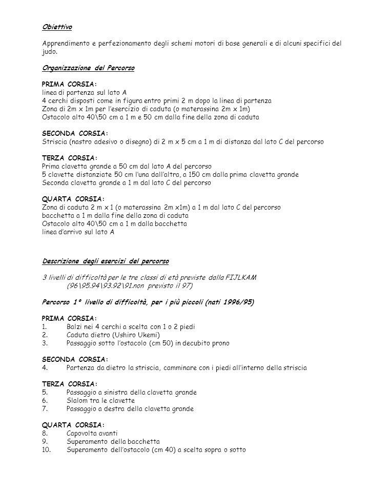 Obiettivo Apprendimento e perfezionamento degli schemi motori di base generali e di alcuni specifici del judo.