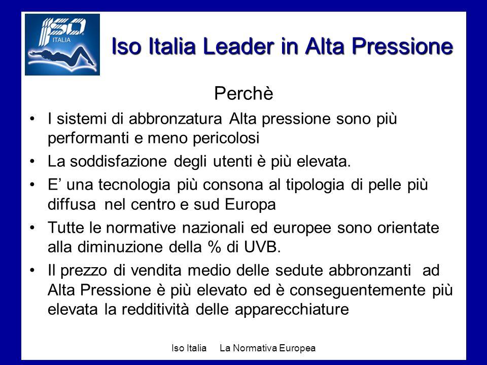 Iso Italia Leader in Alta Pressione