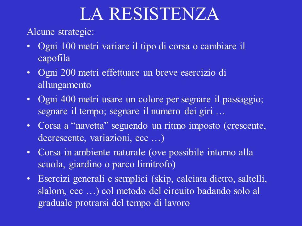 LA RESISTENZA Alcune strategie: