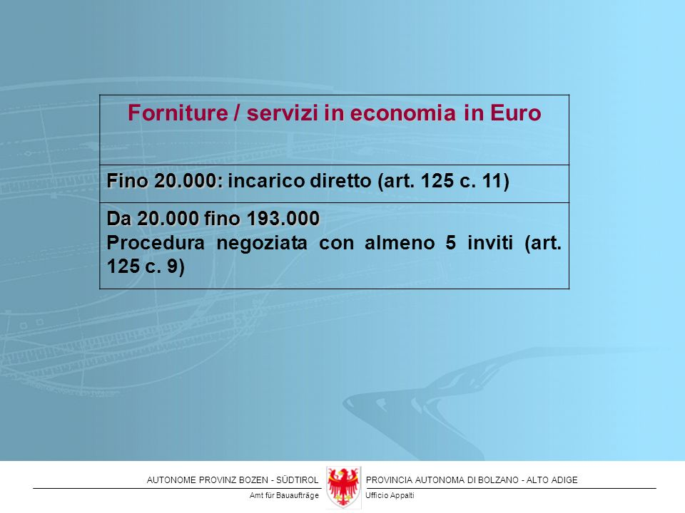 Forniture / servizi in economia in Euro