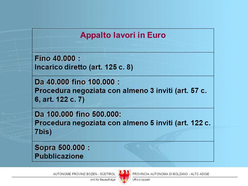 Appalto lavori in Euro Fino 40.000 : Da 40.000 fino 100.000 :