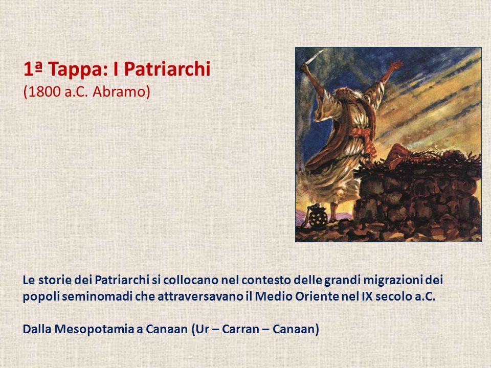 1ª Tappa: I Patriarchi (1800 a.C. Abramo)