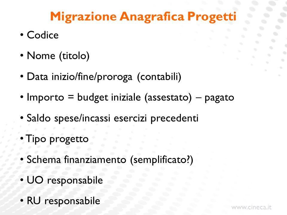 Migrazione Anagrafica Progetti